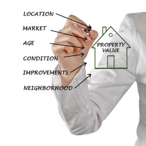 how-to-assess-a-property-value